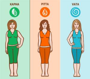 Kapha-Pitta-Vata